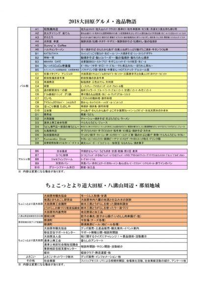 大田原グルメ逸品物語_出店者一覧のサムネイル